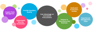 benefits of choosing masterline